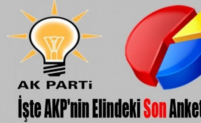 Mahir Ünal, AK Parti'nin elindeki son anket rakamlarını açıkladı