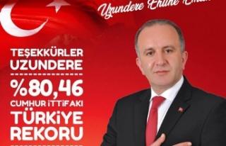 31 Mart Yerel Seçimlerine Erzurum'un Uzundere...