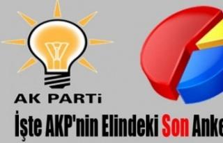 Mahir Ünal, AK Parti'nin elindeki son anket...